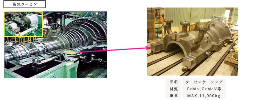 玉野工場 産業機械部品(蒸気タービン)