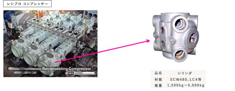 玉野工場 産業機械部品(レシプロ コンプレッサー)